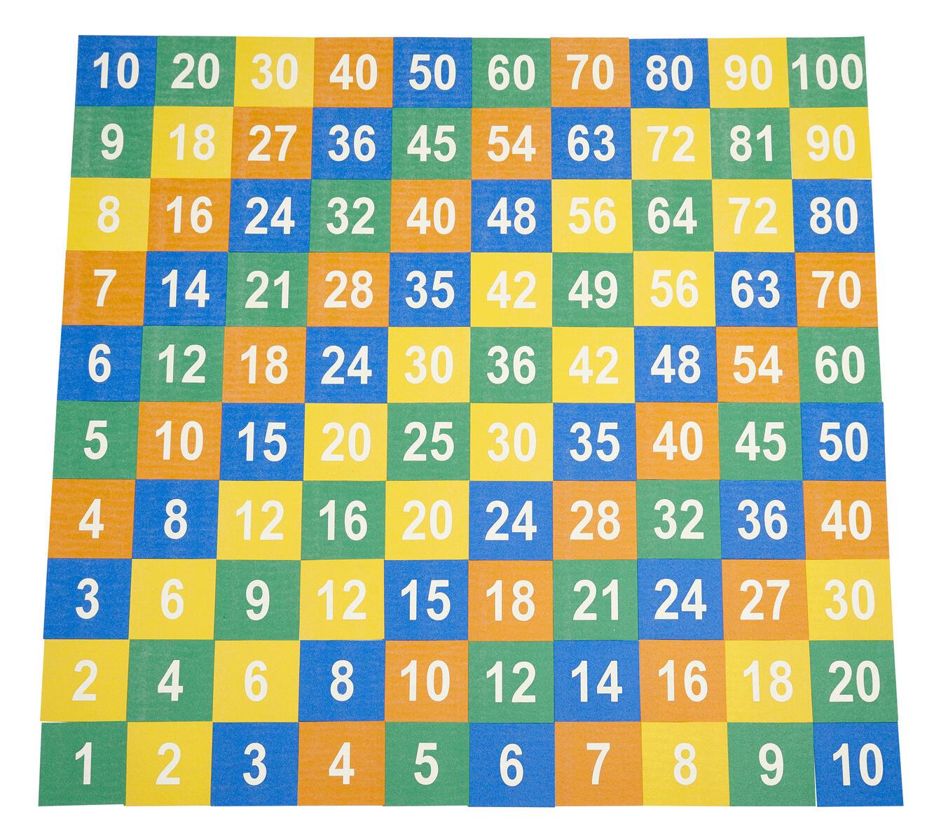 Siffror 1-100 - Lekolar Sverige ef5d19d86743d