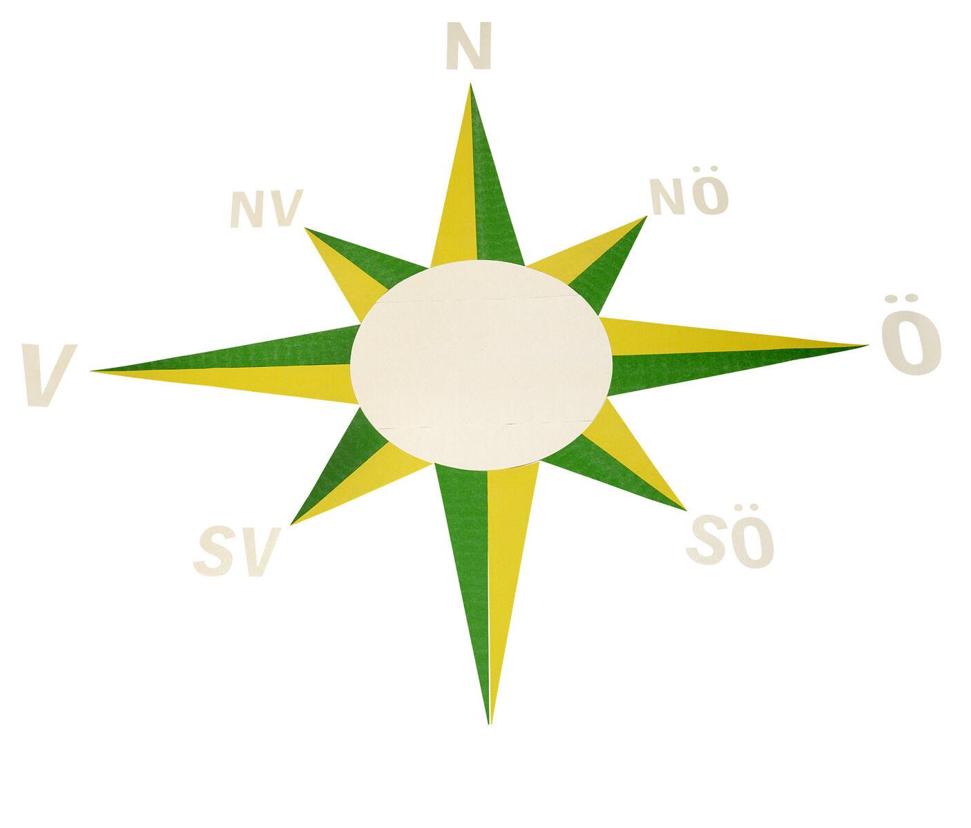 Kompass - Lekolar Sverige 4491f1002e2b8