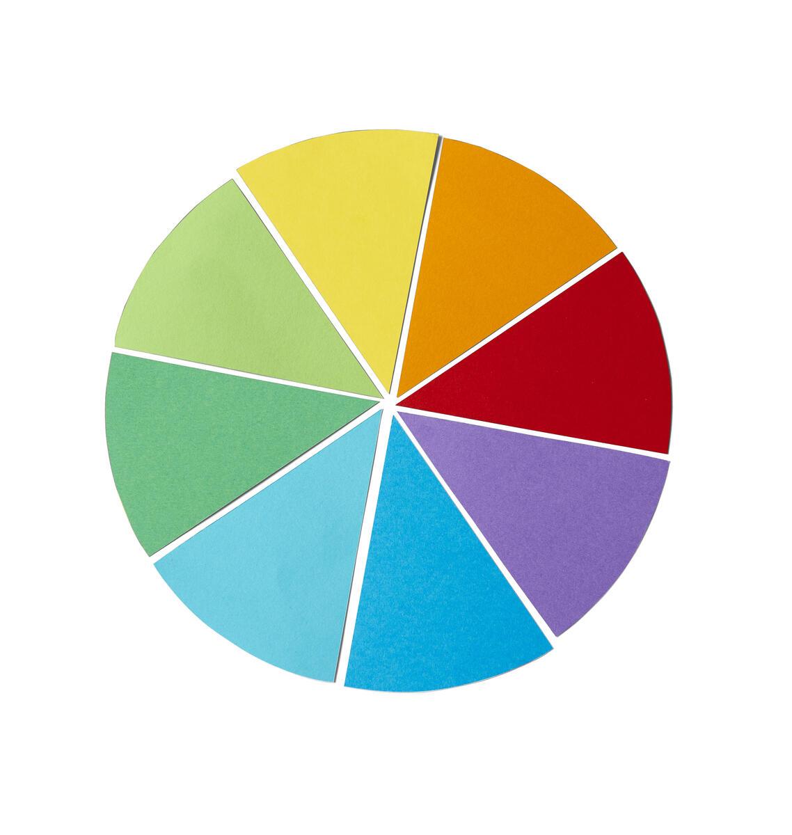 färglära komplementfärger
